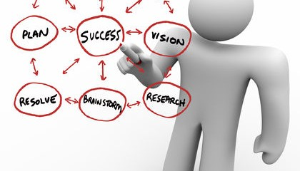 Planning & Strategy Program: Convey Your Vision & Engage Your People!