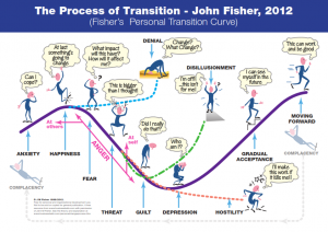 fisher-transition-curve-2012bb_001