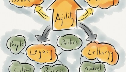 Agile Journey Program: Let's Build Your Agile Journey Based On Your Values
